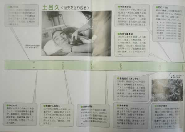 Timeline in Japanese of Toroku Arsenic Mining Pollution and Movement for Redress